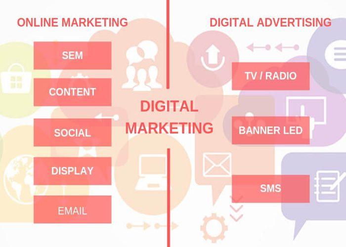 Tìm hiểu Digital marketing và Online marketing