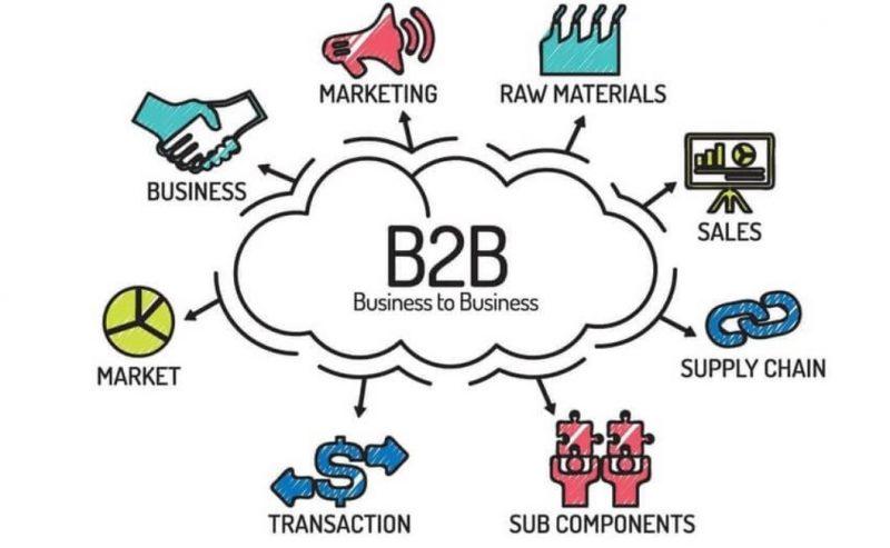 Tập trung vào các nền tảng thân thiện với B2B nhất