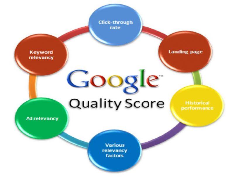 Điểm chất lượng của Google Ads là gì