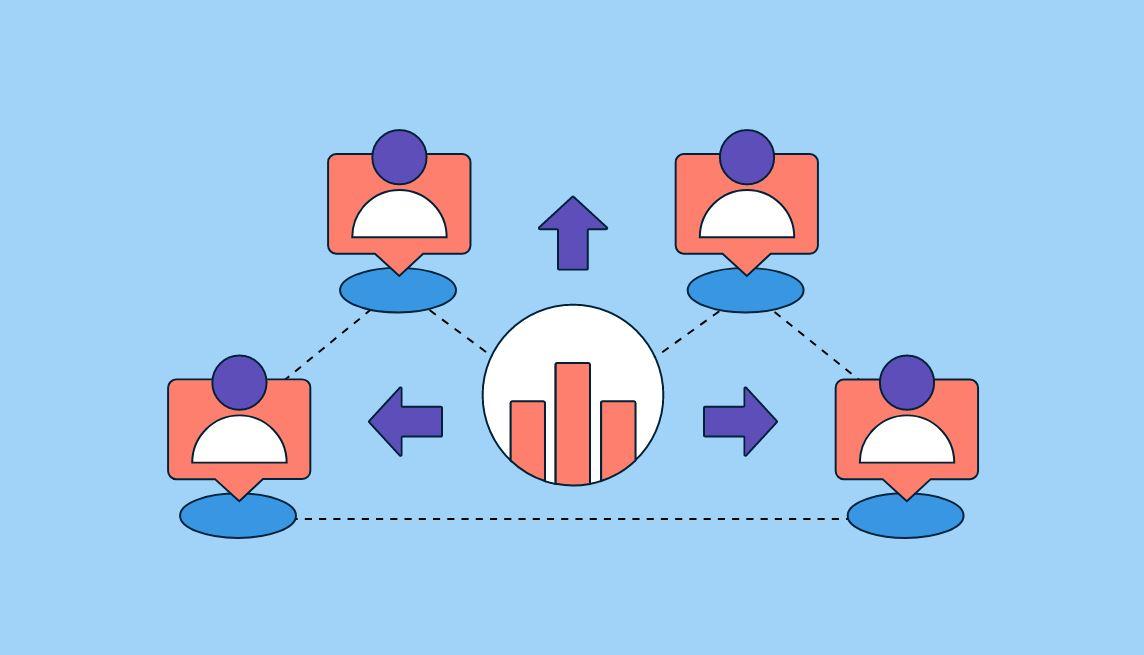 Xây dựng mở rộng bộ phận truyền thông xã hội