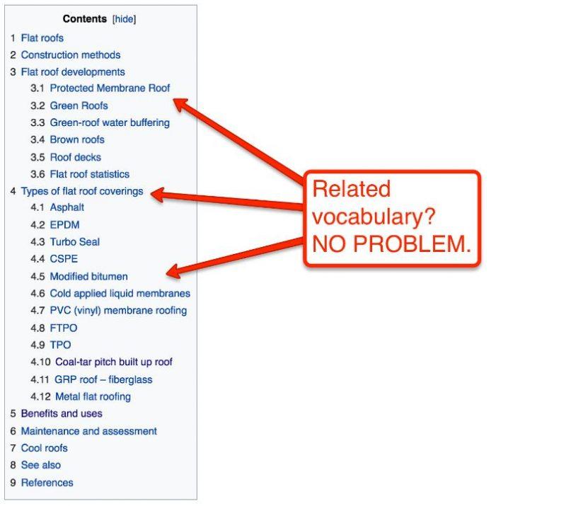 Quét mục lục của bất kỳ trang Wikipedia nào có liên quan