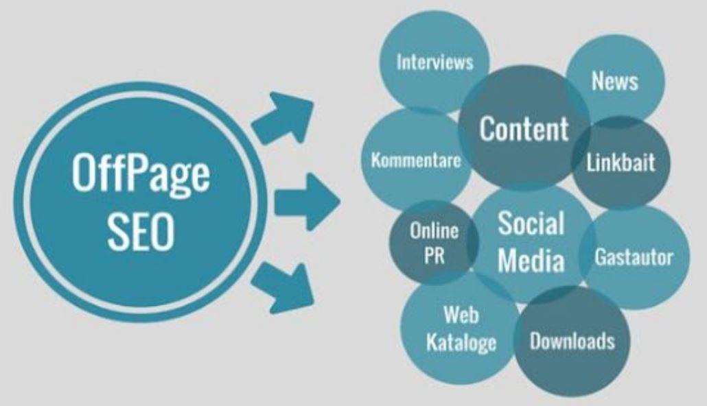 7 kỹ thuật SEO Off-page để tăng hiển thị trang web