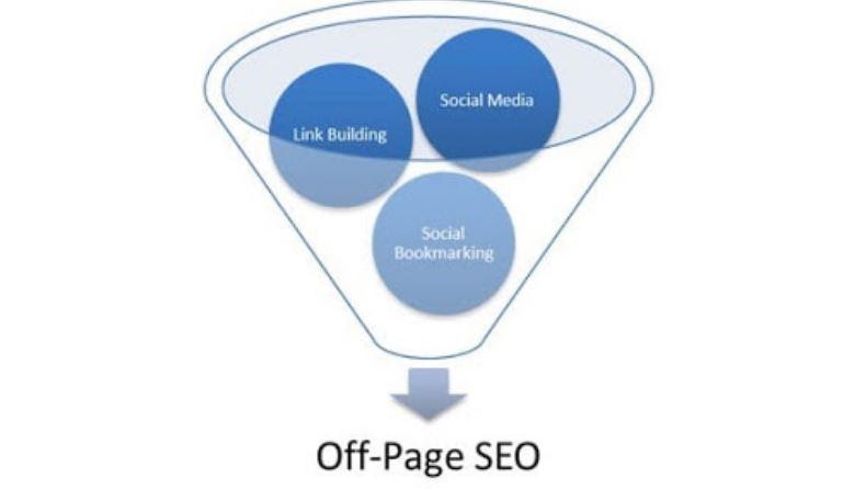 Sử dụng tiếp thị truyền thông xã hội