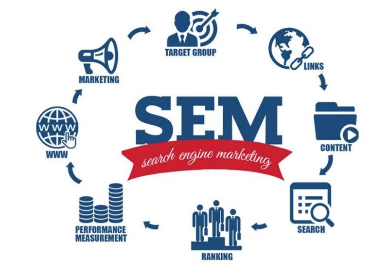 SEM Tiếp thị Công cụ Tìm kiếm