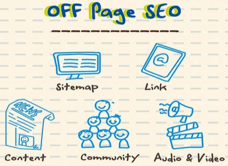 Lịch sử của SEO off-page