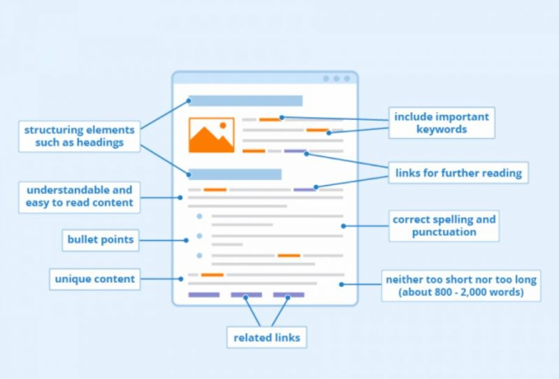 Điều gì tạo nên nội dung tốt cho SEO và online marketing?